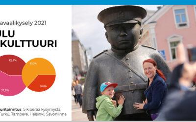 Kohti vaaleja #1! Oulu pohtii hakemusta kulttuuripääkaupungiksi ja näkyvän graffitinsa kohtaloa