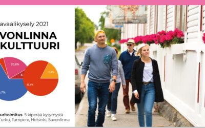 Kohti vaaleja #2! Savonlinna on huolissaan teatterista ja toivoo kirjastosta tukea pikkulapsille ja ikäihmisille